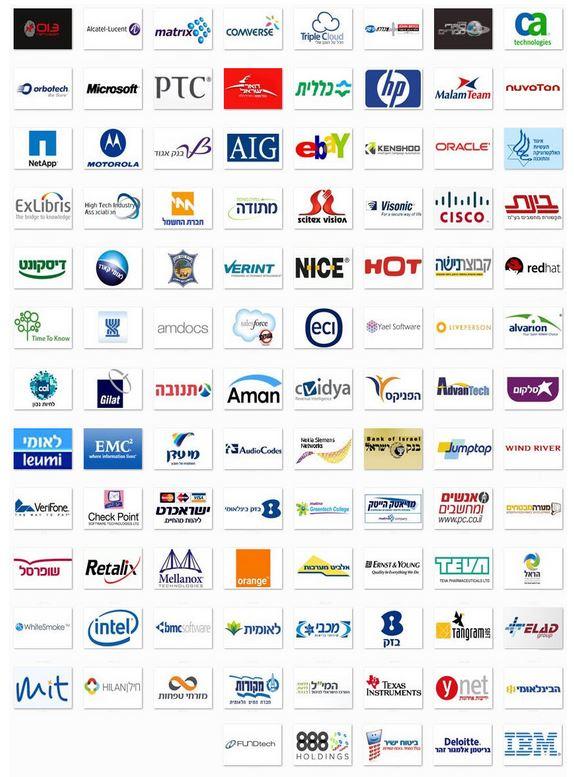 חברות המעסיקות מדעני נתונים /DataScientists